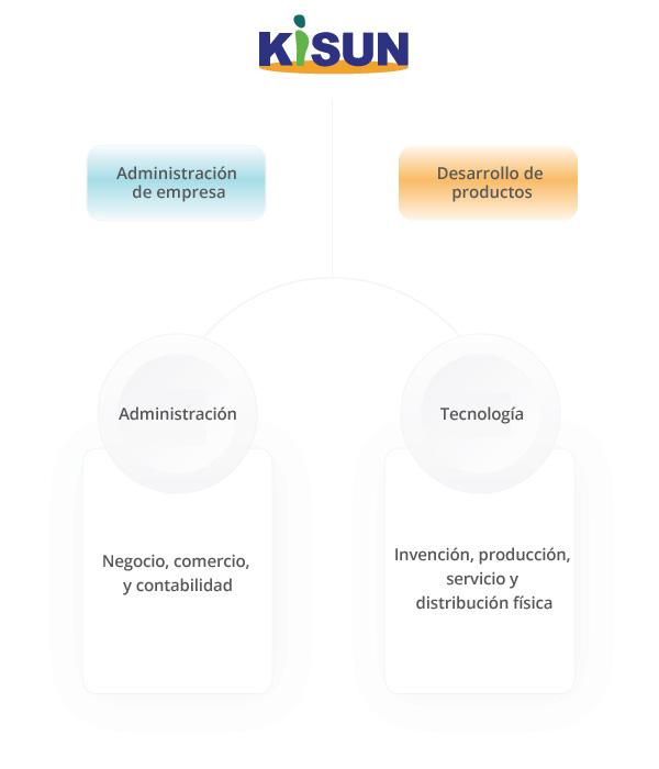 company_organization